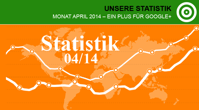 Unsere Statistik April 2014